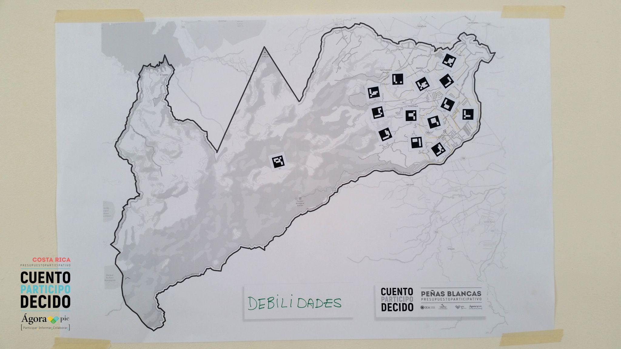 Mapa Debilidades